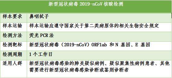 QQ图片20200207161356.png